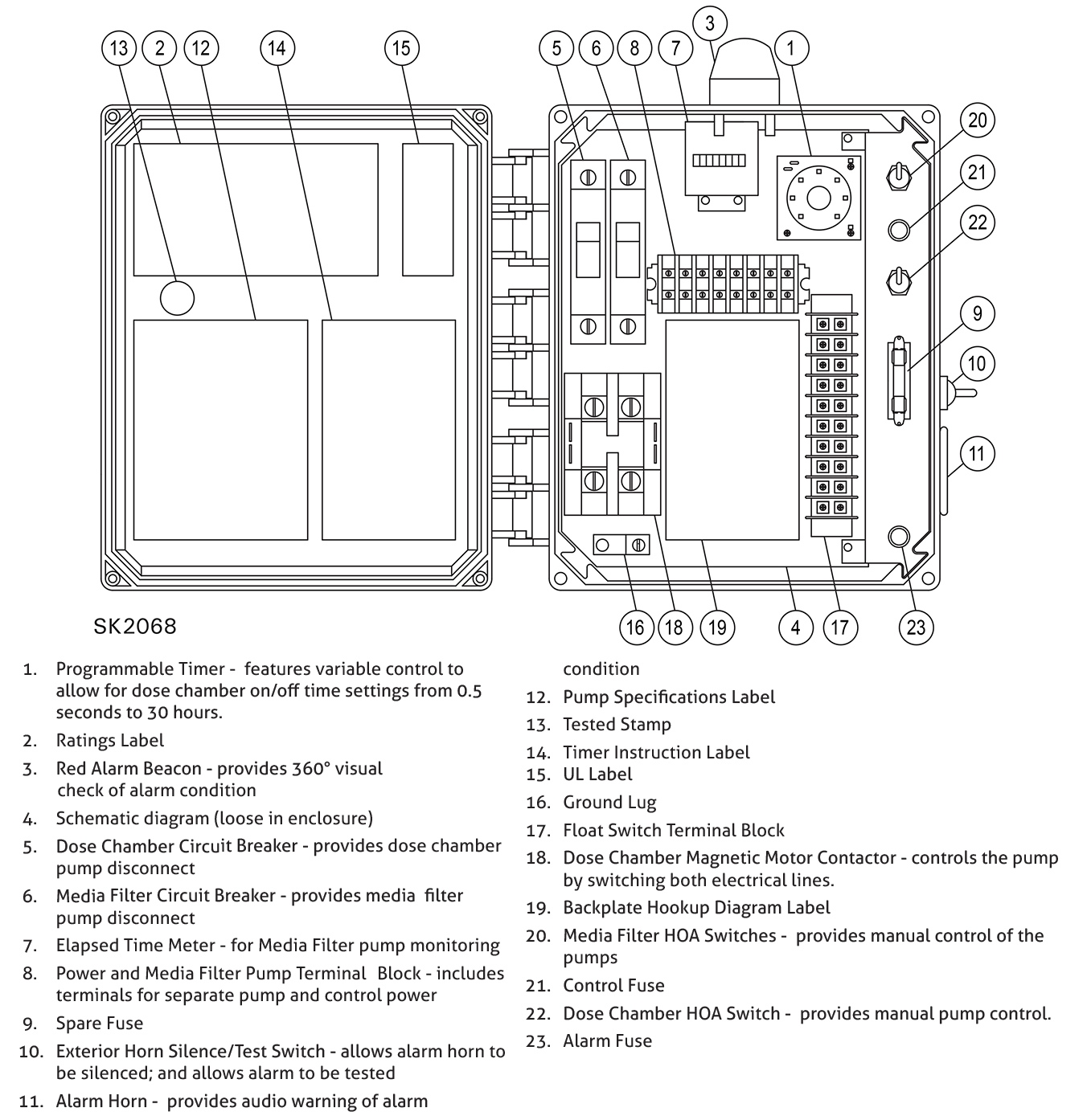 Zoeller Pump Switch Wiring Diagram
